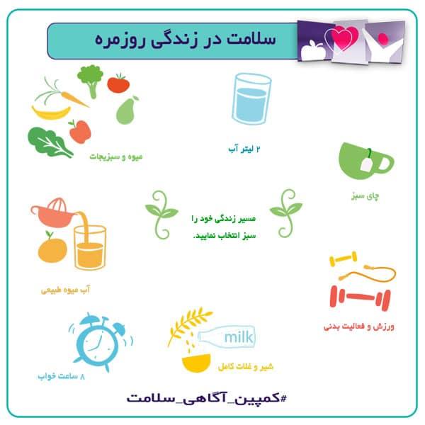 کمپین آگاهی سلامت