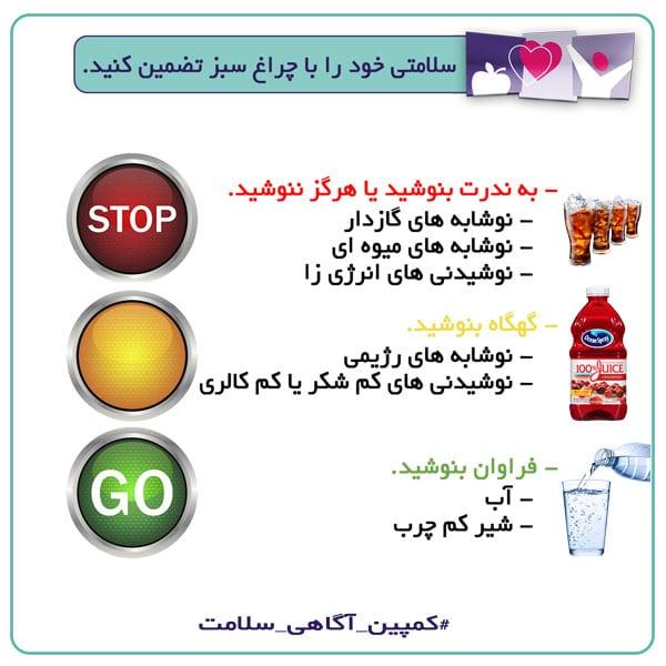 کمپین-آگاهی-سلامت-نوشیدنی-های-سالم