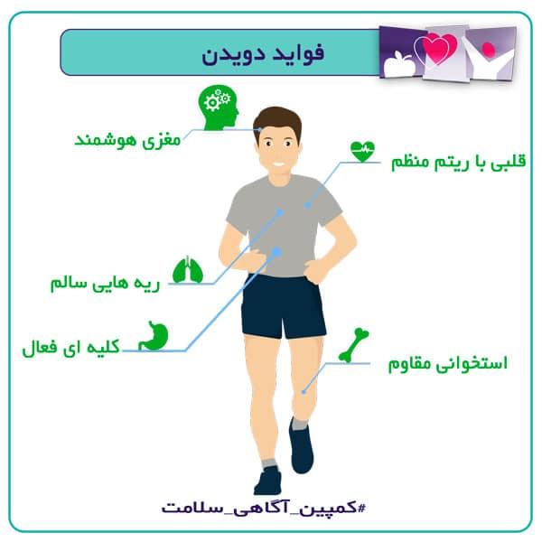 کمپین-آگاهی-و-سلامت-فواید-دویدن