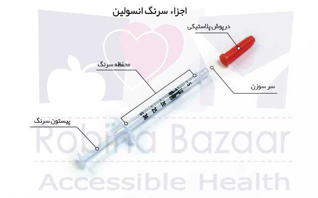 چگونه سرنگ انسولین را بخوانیم